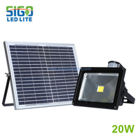 Proyector solar serie GSLF 20W